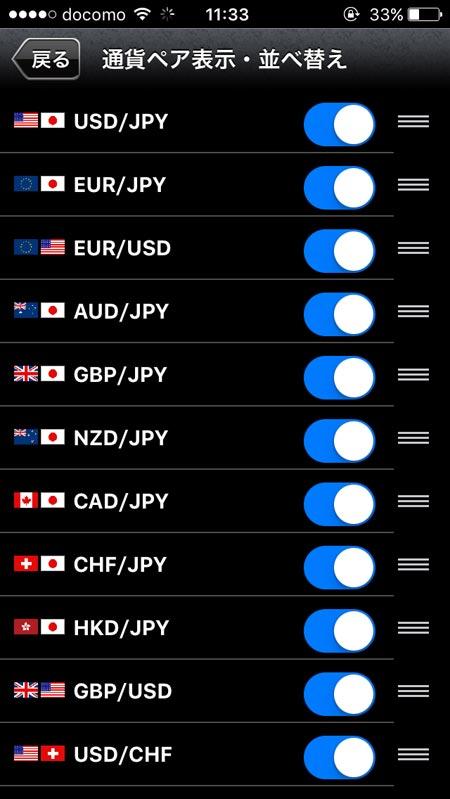 通貨ペアの変更や表示順も自由に変更できる