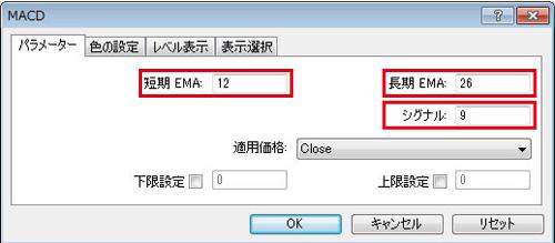 「短期EMA」「長期EMA」「シグナル」