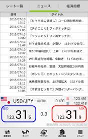 DMMFX Trade(DMM.com証券)