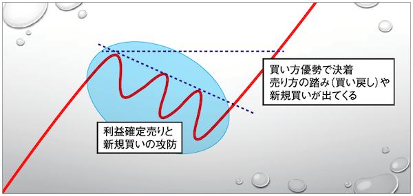フラッグのイメージ図