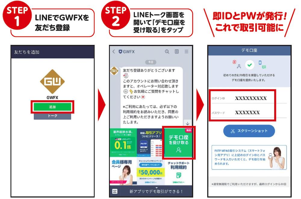 ゴールデンウェイ・ジャパンのデモ口座説明図