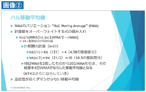 ハル移動平均線(HMA)