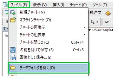 MT4を起動しメニューバーの「ファイル」から「データフォルダを開く」をクリックし、「MQL4」を選択