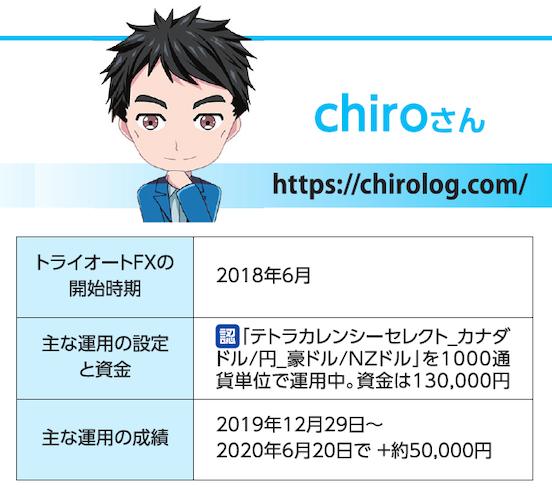 chiroさん