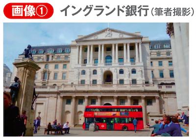 イングランド銀行(BOE)