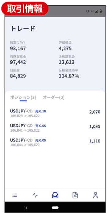 スマホアプリの取引画面