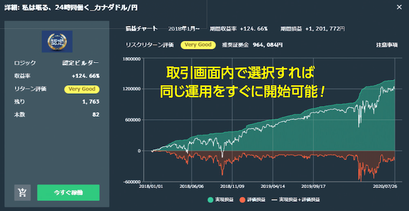 オリジナル運用「私は眠る、24時間働く_カナダドル/円」