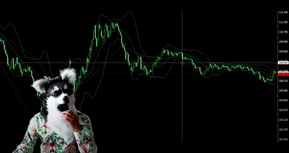 ドル円の4時間足チャート