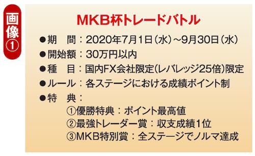 第3回MKB杯