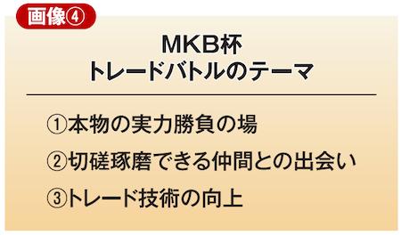 MKB杯のテーマ