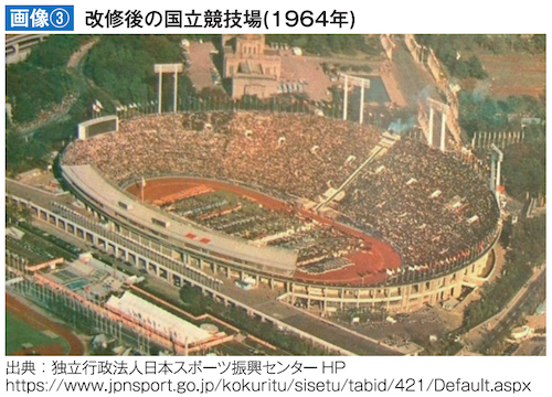 改修後の国立競技場(1964年)