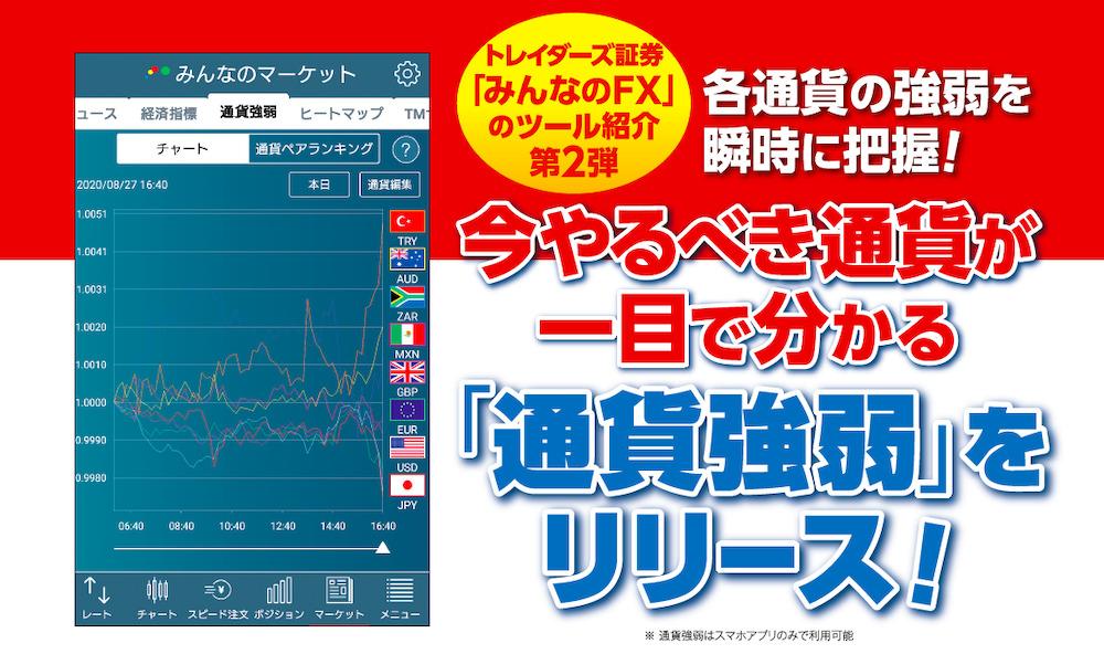 トレイダーズ証券「みんなのFX」のツール紹介第2弾|各通貨の強弱を瞬時に把握!今やるべき通貨が一目で分かる「通貨強弱」をリリース!