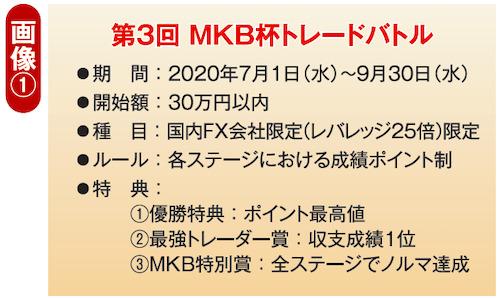 第三回MKB杯トレードバトル概要