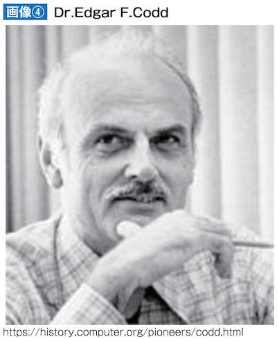 Dr.Edgar F.Codd