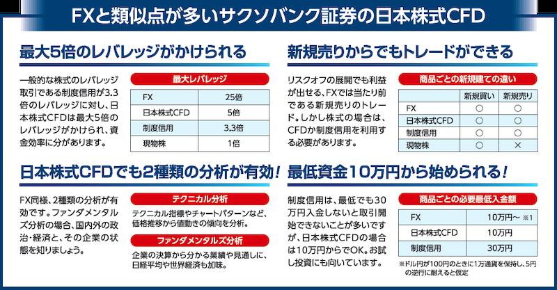 FXと類似点が多いサクソバンク証券の日本株式CFD