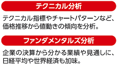 日本株式CFDでも2種類の分析が有効