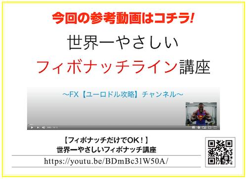 今回の参考動画はコチラ! 【フィボナッチだけでOK!】世界一やさしいフィボナッチ講座