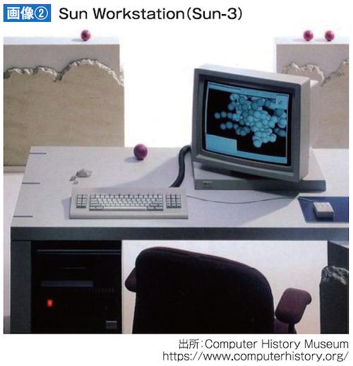 Sun Workstation(Sun-3)