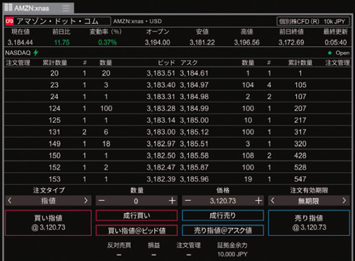 サクソバンク証券の米国株式CFD注文画面