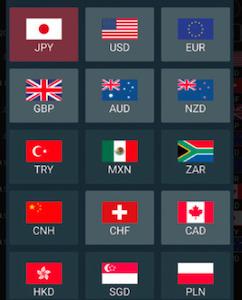 みんなのFX 通貨強弱