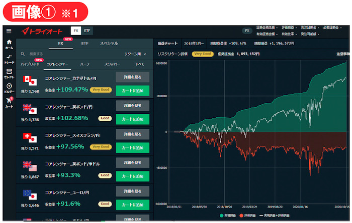 トライオートFXの「自動売買セレクト」の画面