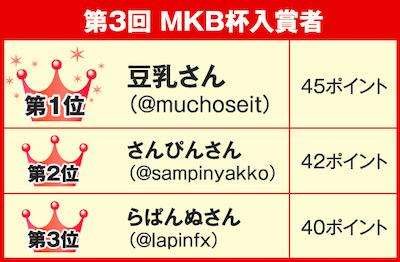 第3回 MKB杯入賞者