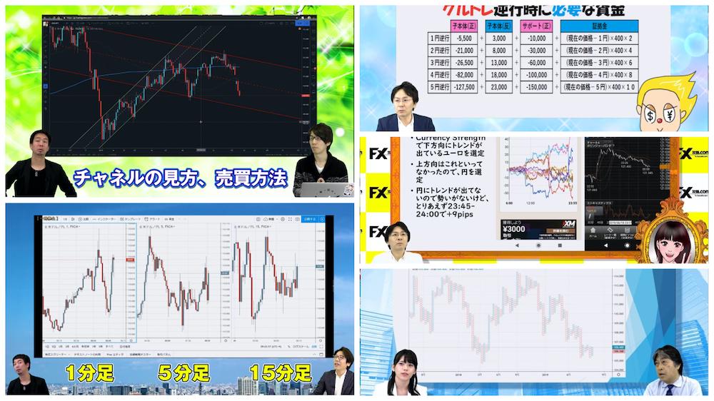 マネーアップ収録FX・投資動画イメージ