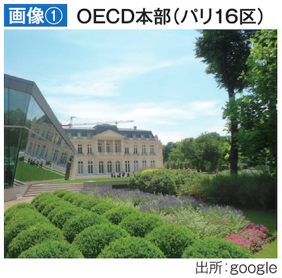 OECD本部(パリ16区)