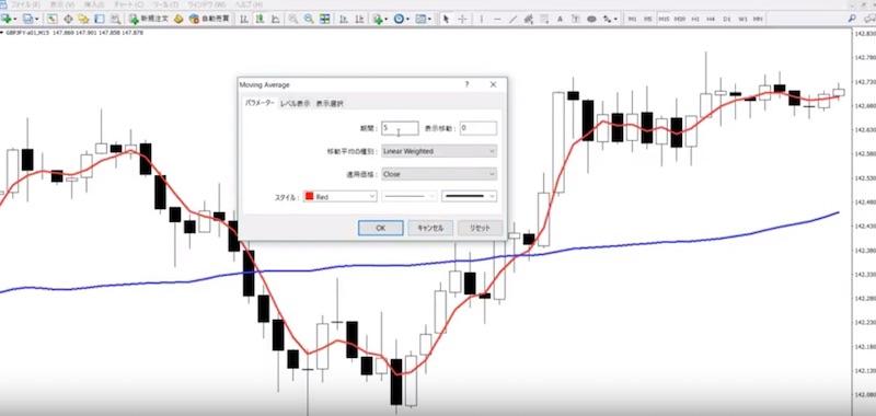 この動画で学べるFX手法