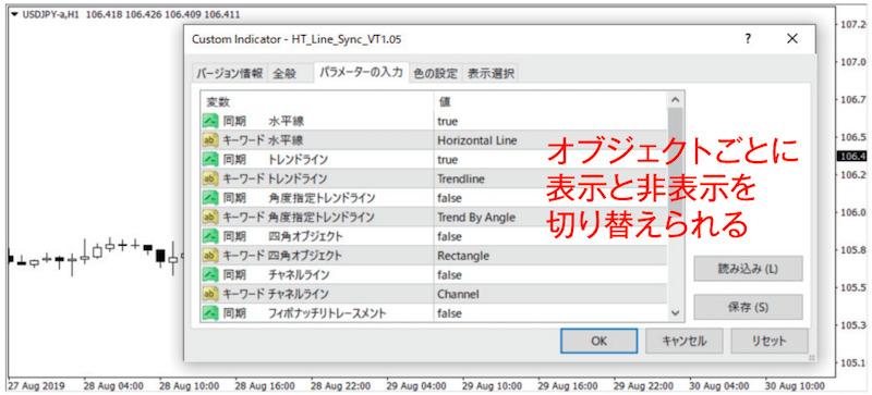 インジケーター:HT_Line_Sync