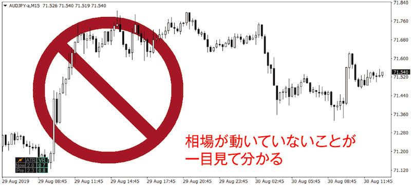 インジケーター:HT_Volatility_INFO